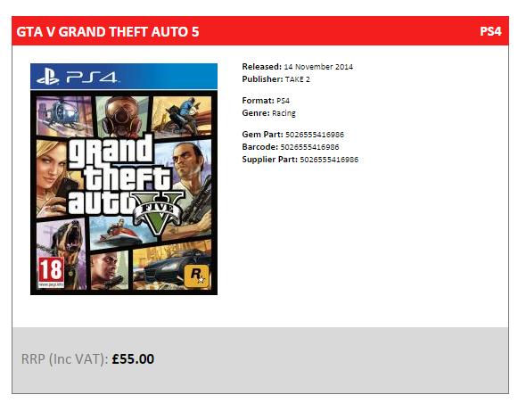 GTA V Leaked Release Date